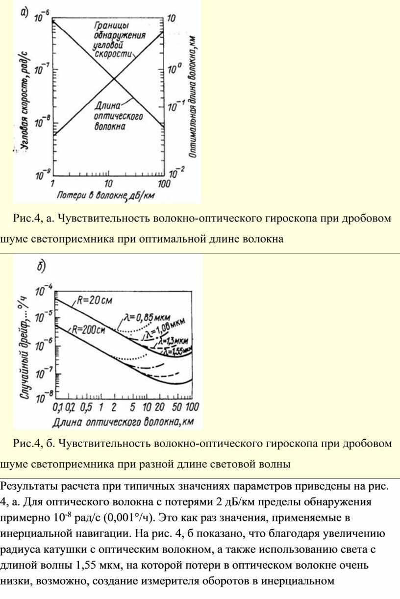 Рис.4, а. Чувствительность волокно-оптического гироскопа при дробовом шуме светоприемника при оптимальной длине волокна