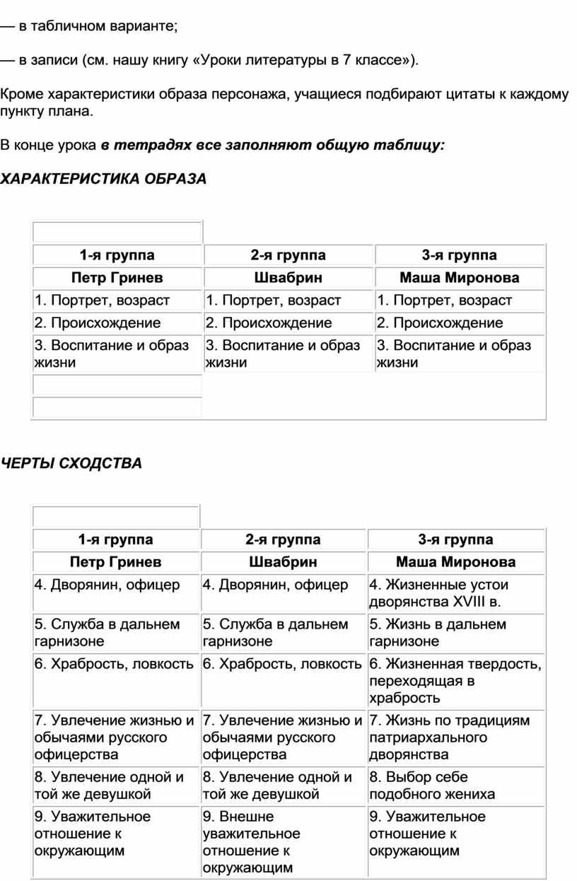 Уроки литературы в 7 классе»).
