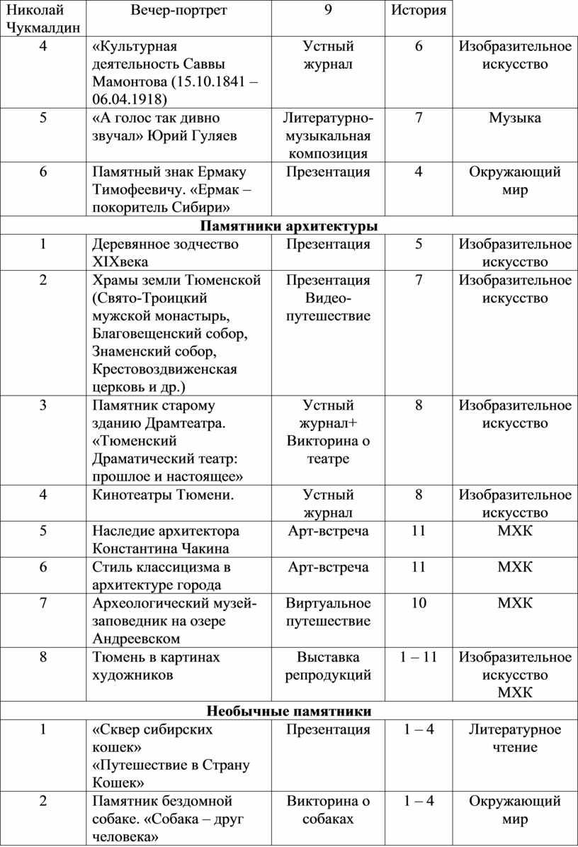 Николай Чукмалдин Вечер-портрет 9
