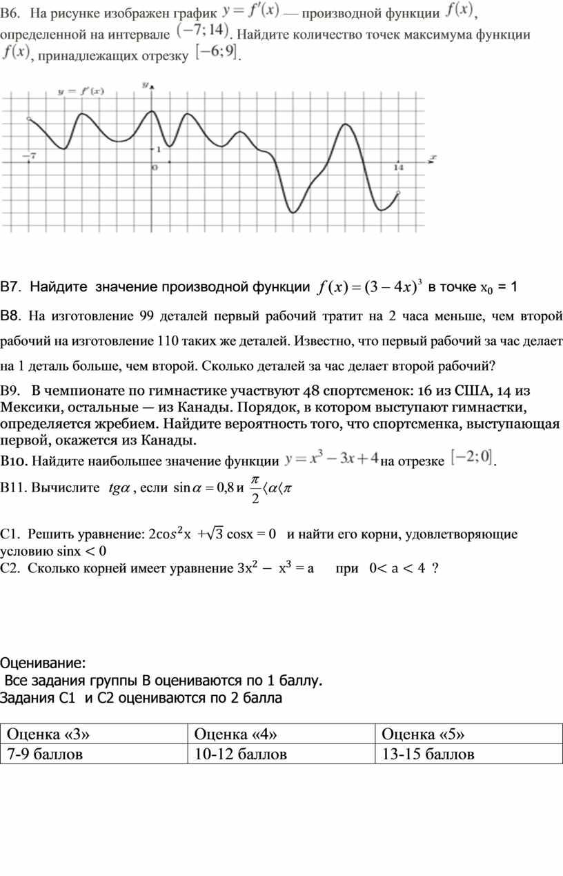 В6. На рисунке изображен график — производной функции , определенной на интервале