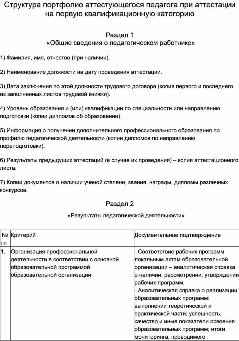 Структура портфолио аттестующегося педагога при аттестации на первую квалификационную категорию