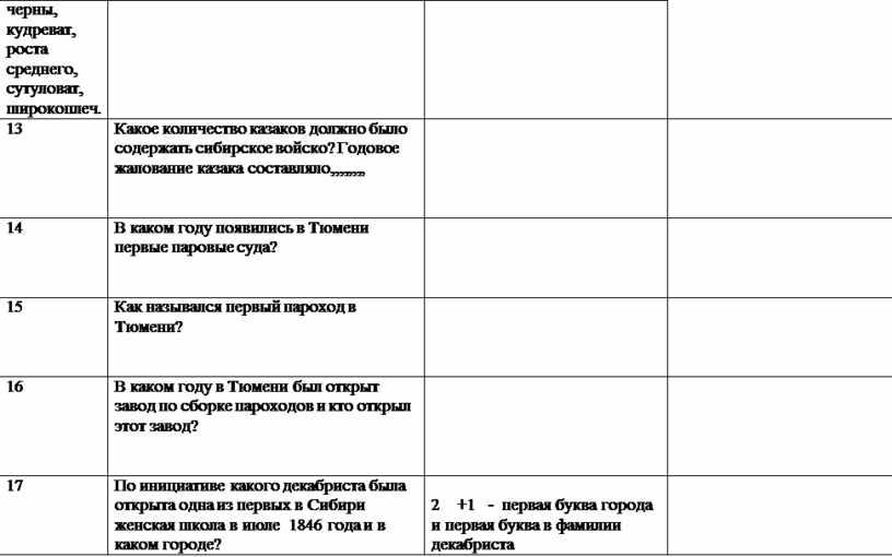 Какое количество казаков должно было содержать сибирское войско?
