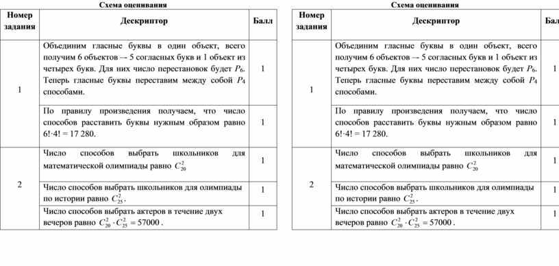 Схема оценивания Номер задания