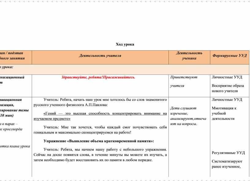 Ход урока Этап / подэтап учебного занятия