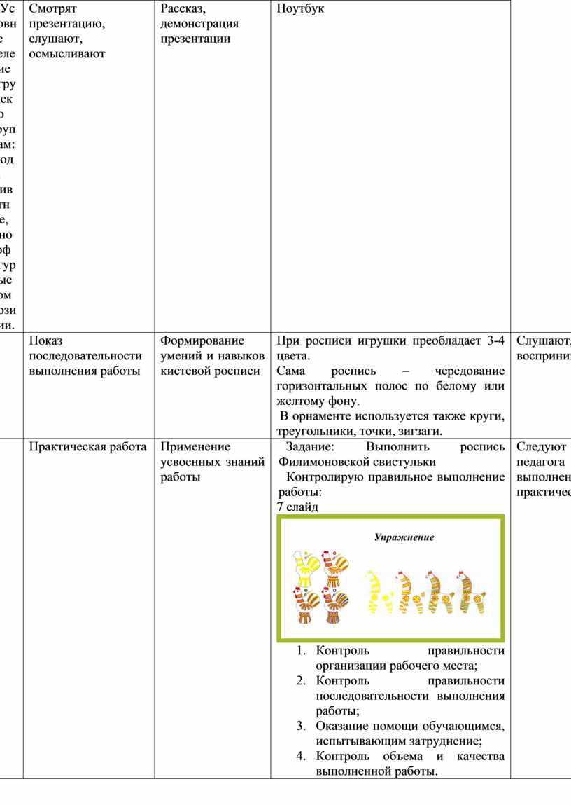 Условное деление игрушек по группам: люди, животные, многофигурные композиции
