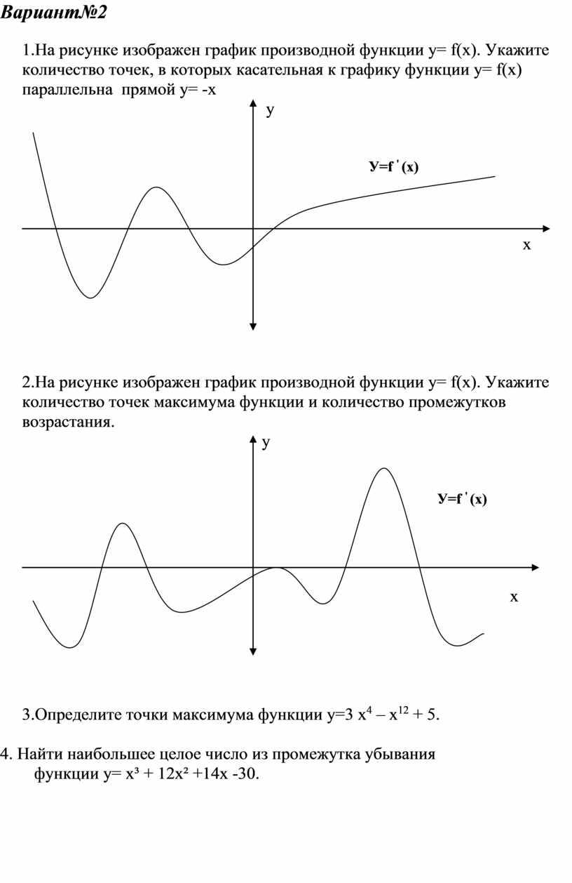 Вариант№2 1.На рисунке изображен график производной функции у= f (х)