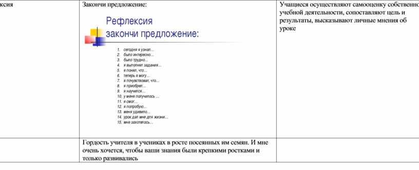 Рефлексия Закончи предложение: