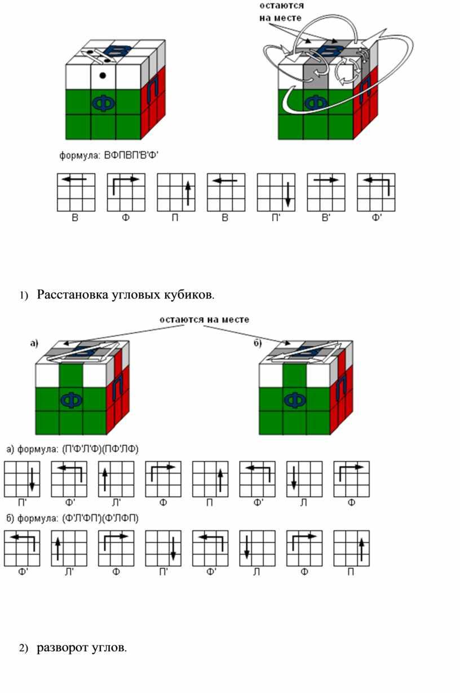 Расстановка угловых кубиков . 2) разворот углов