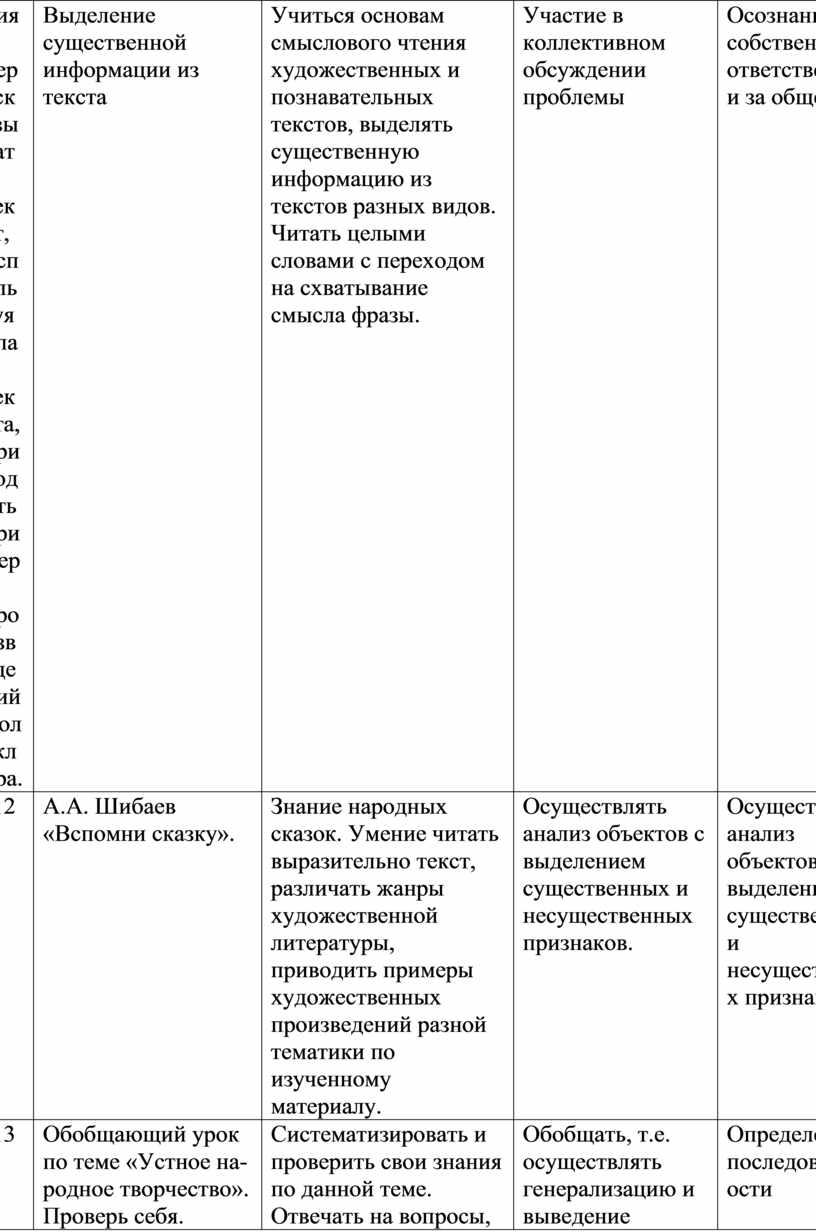 Выделение существенной информации из текста