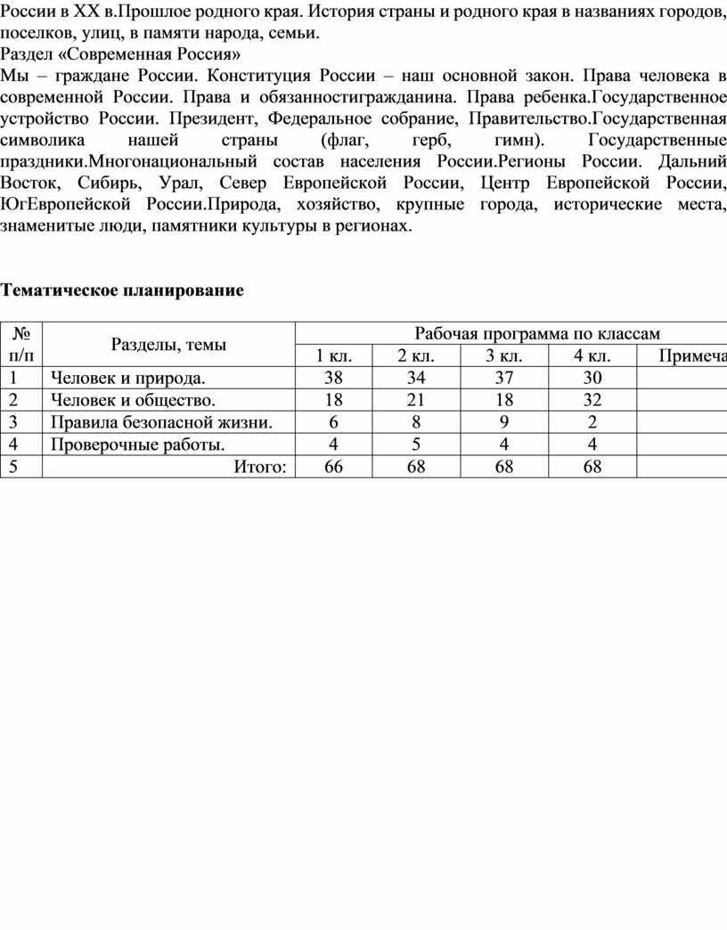 России в XX в.Прошлое родного края