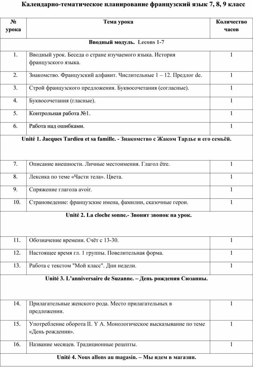 Календарно-тематическое планирование французский язык 7, 8, 9 класс № урока