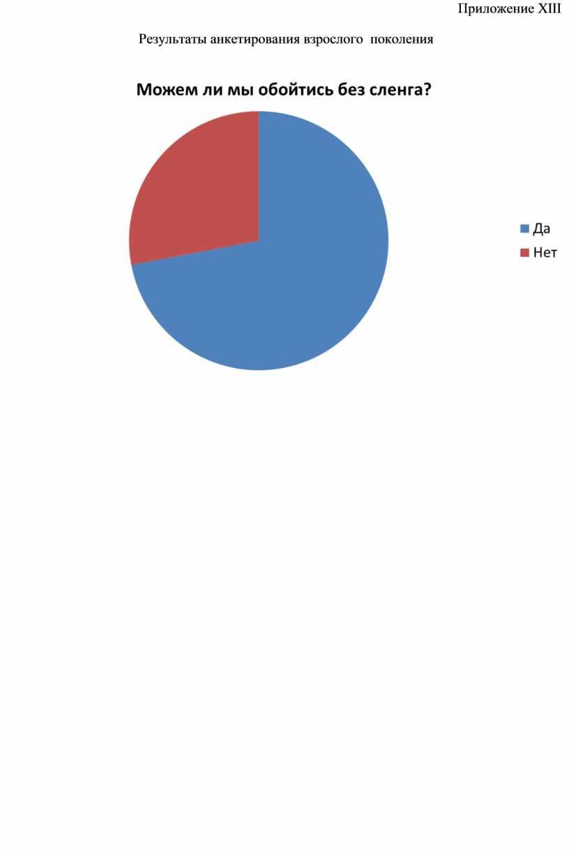 Приложение X III Результаты анкетирования взрослого поколения