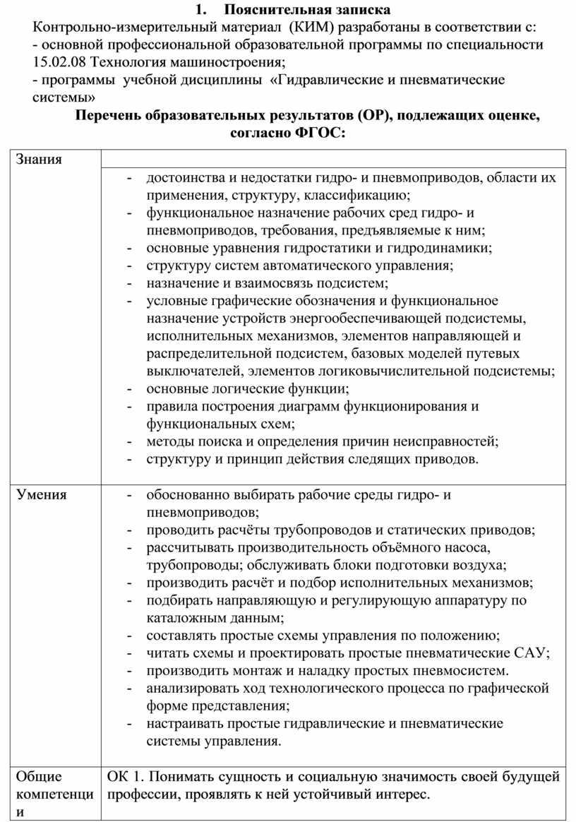 Пояснительная записка Контрольно-измерительный материал (КИМ) разработаны в соответствии с: - основной профессиональной образовательной программы по специальности 15
