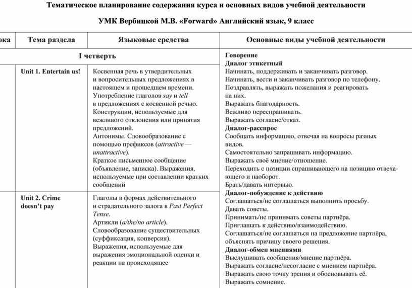 Тематическое планирование содержания курса и основных видов учебной деятельности