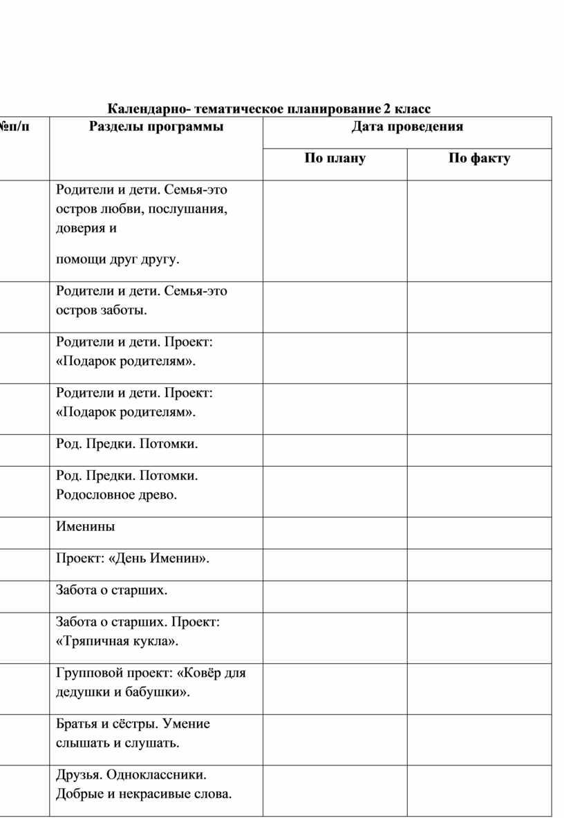 Календарно- тематическое планирование 2 класс №п/п