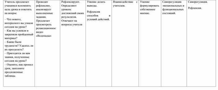 """Технологическая карта урока """"Давление""""-7класс УМК Пёрышкин А. В."""