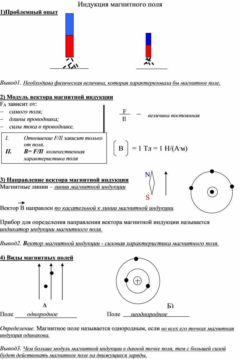 Индукция магнитного поля 1)Проблемный опыт