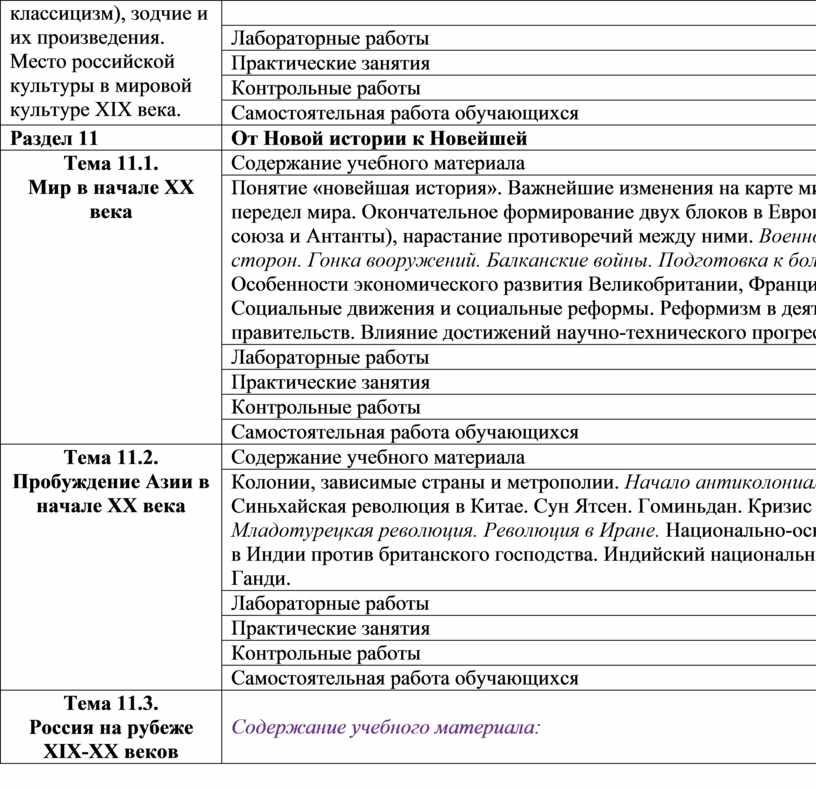 Место российской культуры в мировой культуре