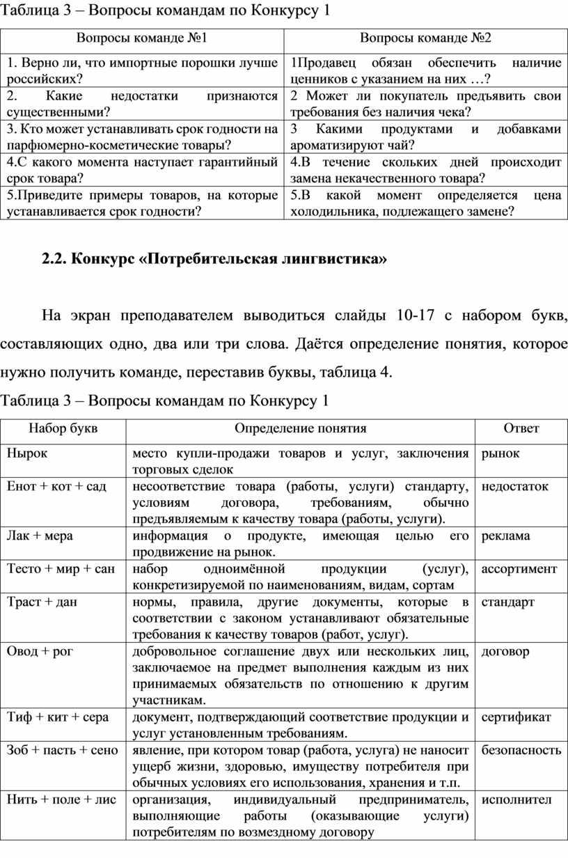 Таблица 3 – Вопросы командам по