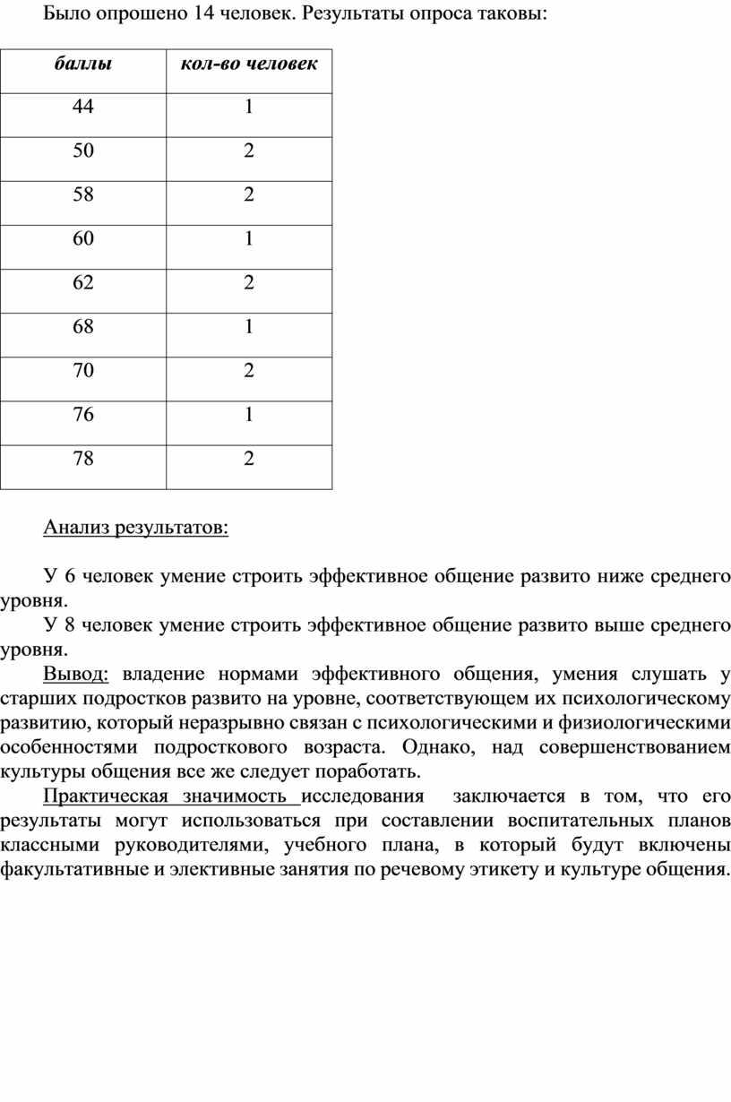 Было опрошено 14 человек. Результаты опроса таковы: баллы кол-во человек 44 1 50 2 58 2 60 1 62 2 68 1 70 2 76…