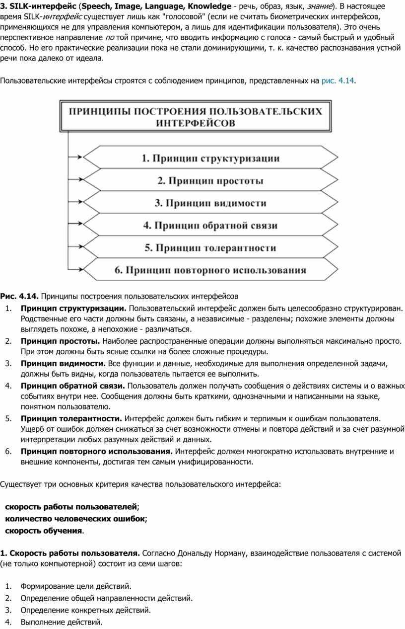 SILK-интерфейс ( Speech, Image,