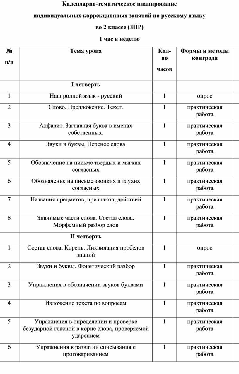 Календарно-тематическое планирование индивидуальных коррекционных занятий по русскому языку во 2 классе (ЗПР) 1 час в неделю № п / п
