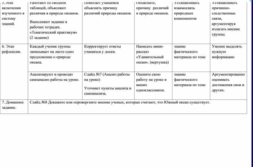 Этап включения изученного в систему знаний