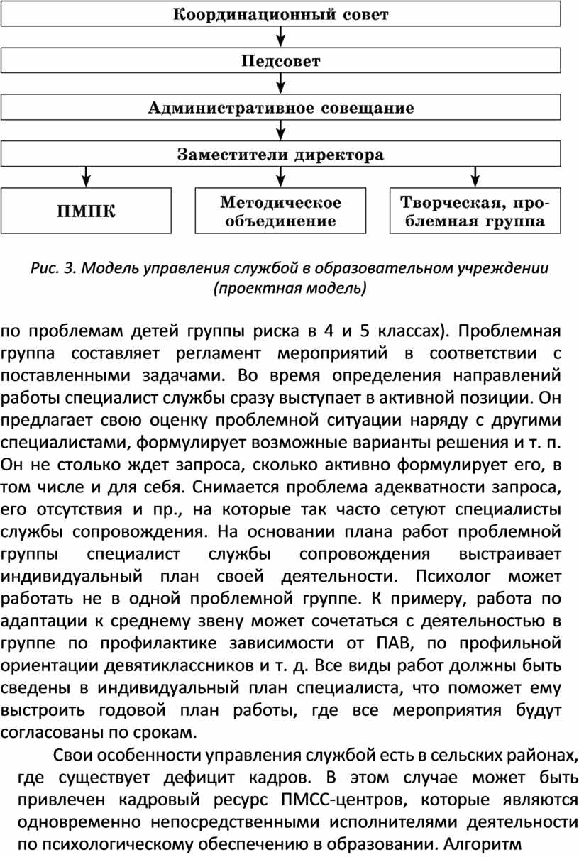 Рис. 3. Модель управления службой в образовательном учреждении (проектная модель) по проблемам детей группы риска в 4 и 5 классах)