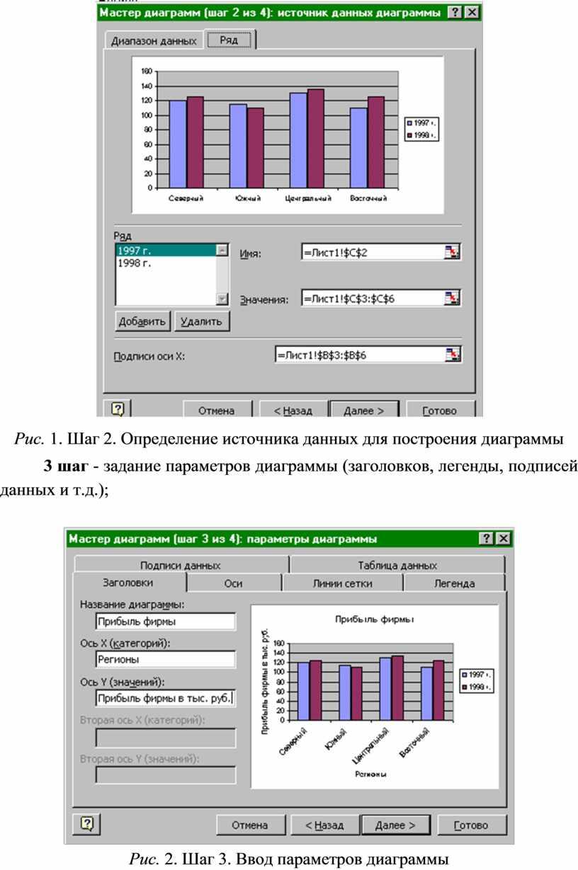 Рис. 18 . Шаг 2. Определение источника данных для построения диаграммы 3 шаг - задание параметров диаграммы (заголовков, легенды, подписей данных и т
