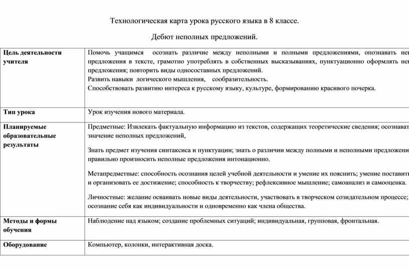 Технологическая карта урока русского языка в 8 классе