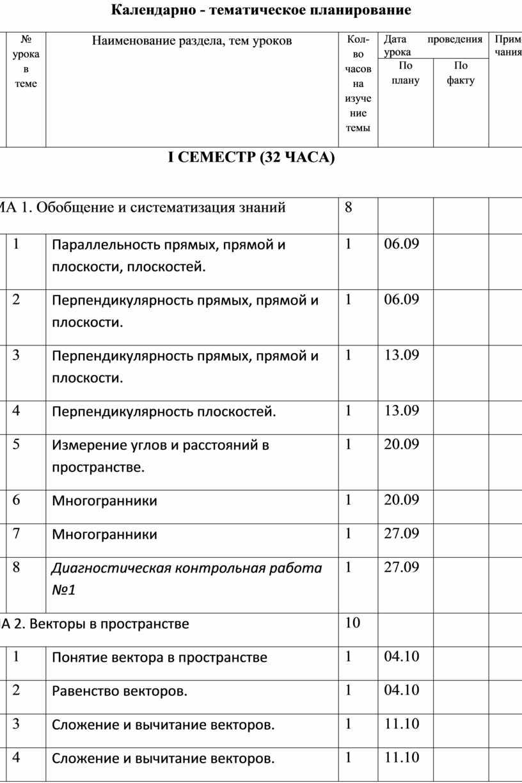 Календарно - тематическое планирование № п/п № урока в теме