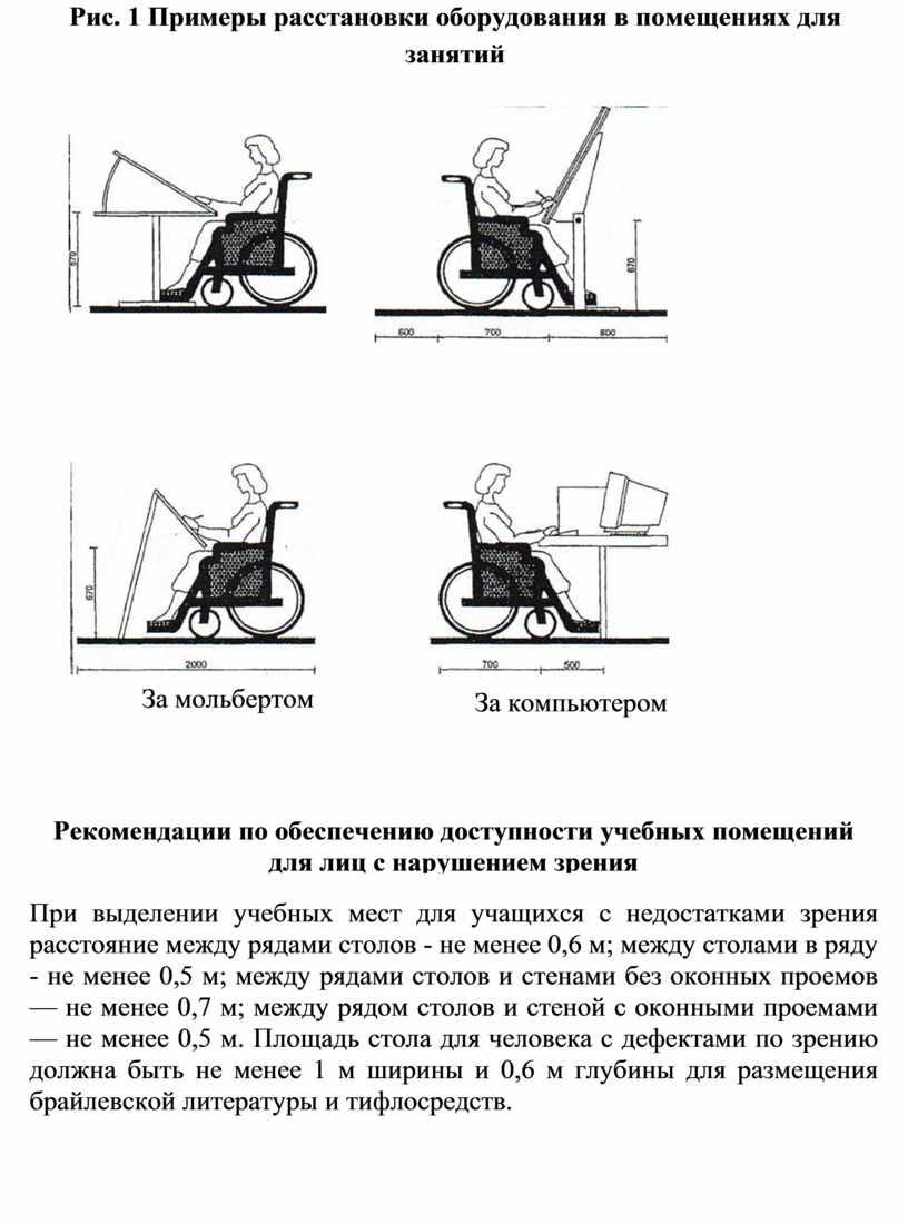 Рис. 1 Примеры расстановки оборудования в помещениях для занятий