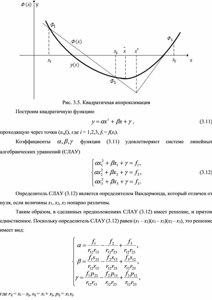 Рис. 3.5. Квадратичная аппроксимация