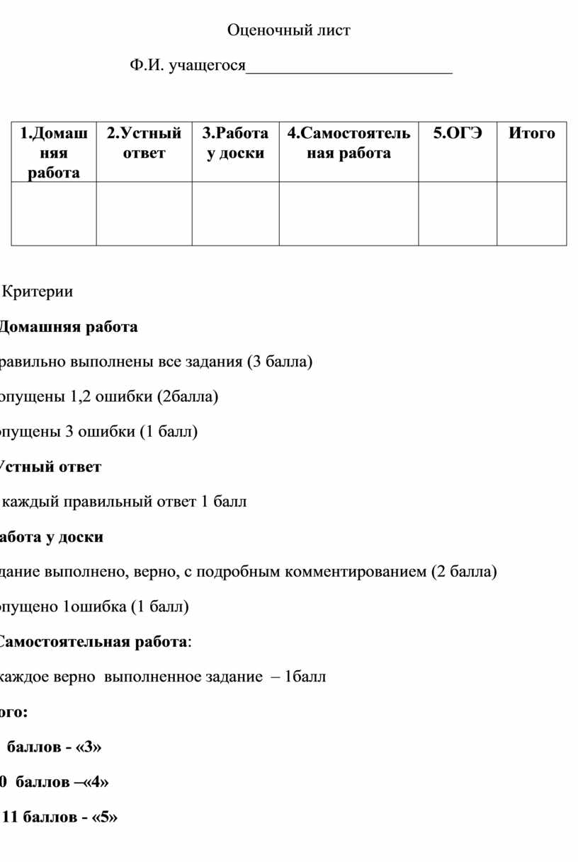 Оценочный лист Ф.И. учащегося________________________ 1