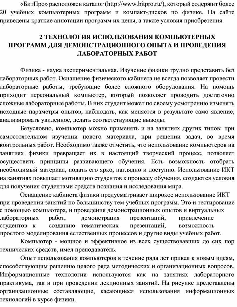 БитПро» расположен каталог (http://www