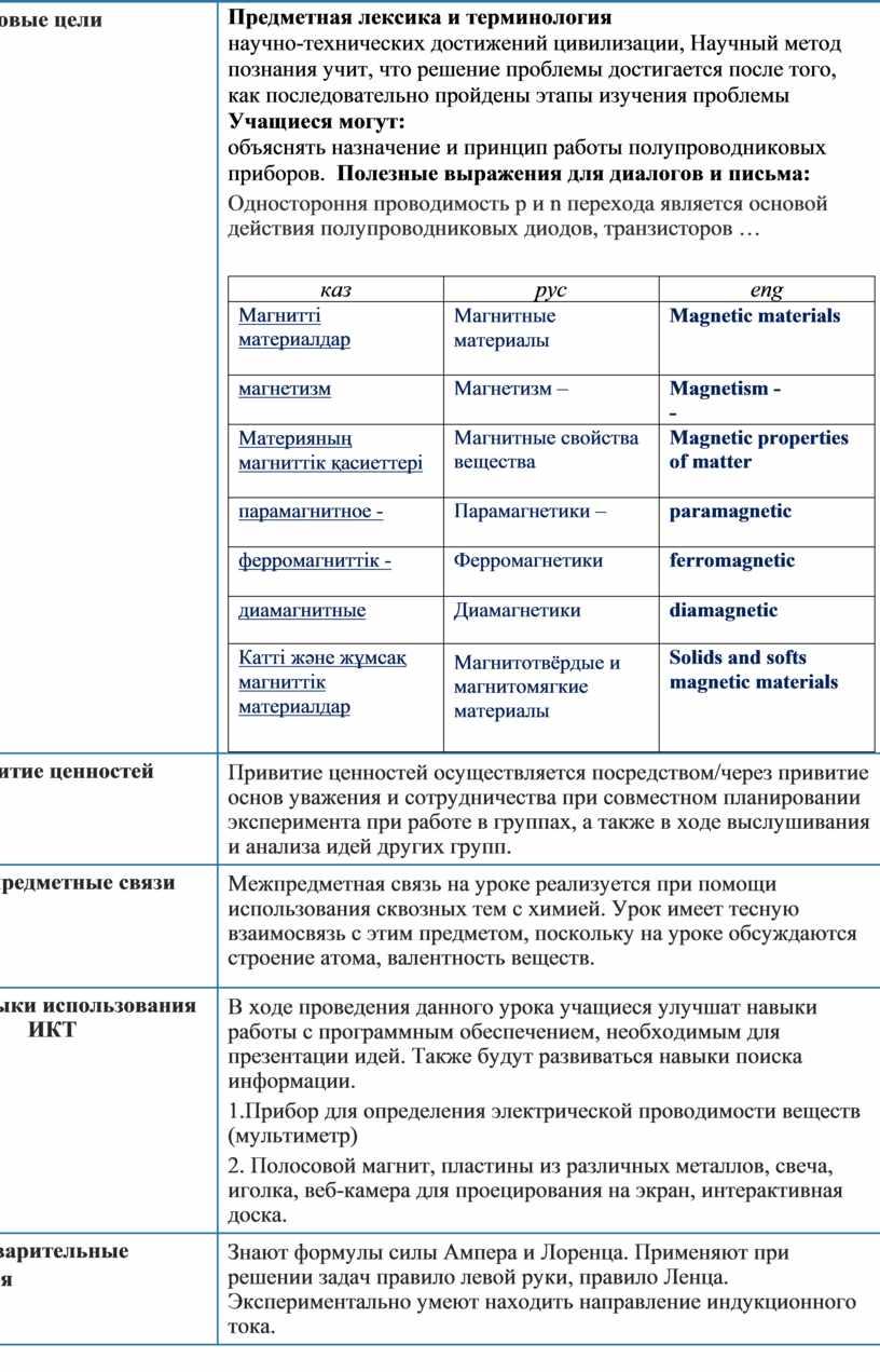 Языковые цели Предметная лексика и терминология научно-технических достижений цивилизации,