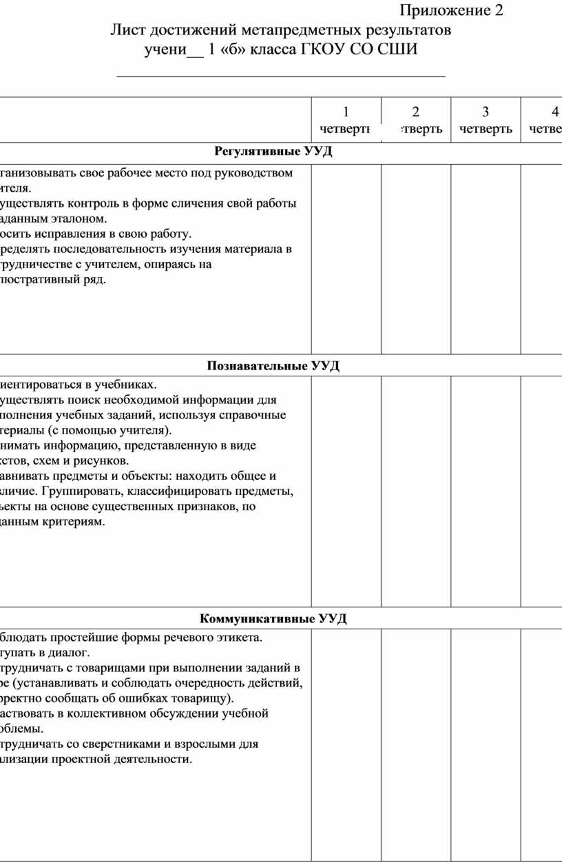Приложение 2 Лист достижений метапредметных результатов учени__ 1 «б» класса