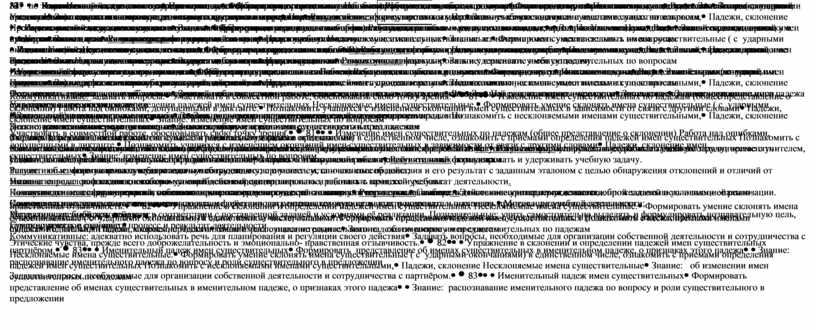 Имя существительное» Проверить умения записывать слова с изученными орфограммами, определять морфологические признаки имен существительных