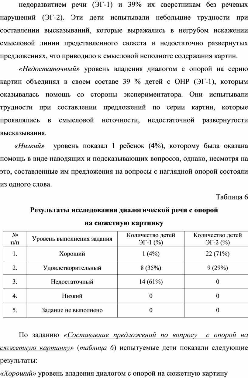 ЭГ-1) и 39% их сверстникам без речевых нарушений (ЭГ-2)