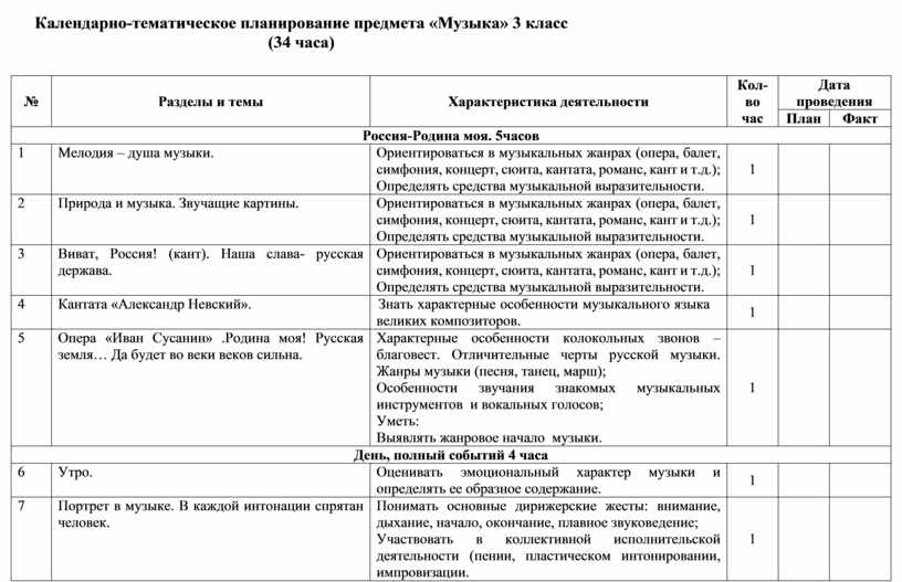 Календарно-тематическое планирование предмета «Музыка» 3 класс (34 часа) №