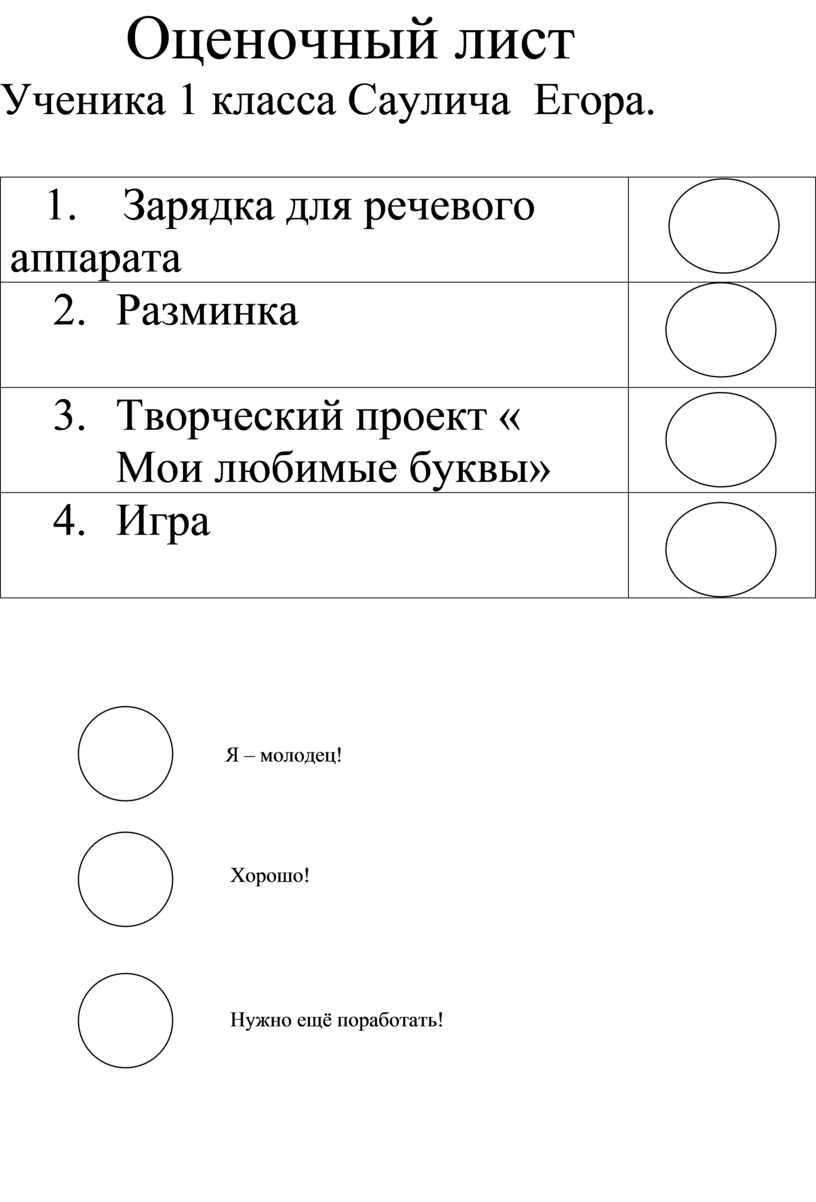 Оценочный лист Ученика 1 класса