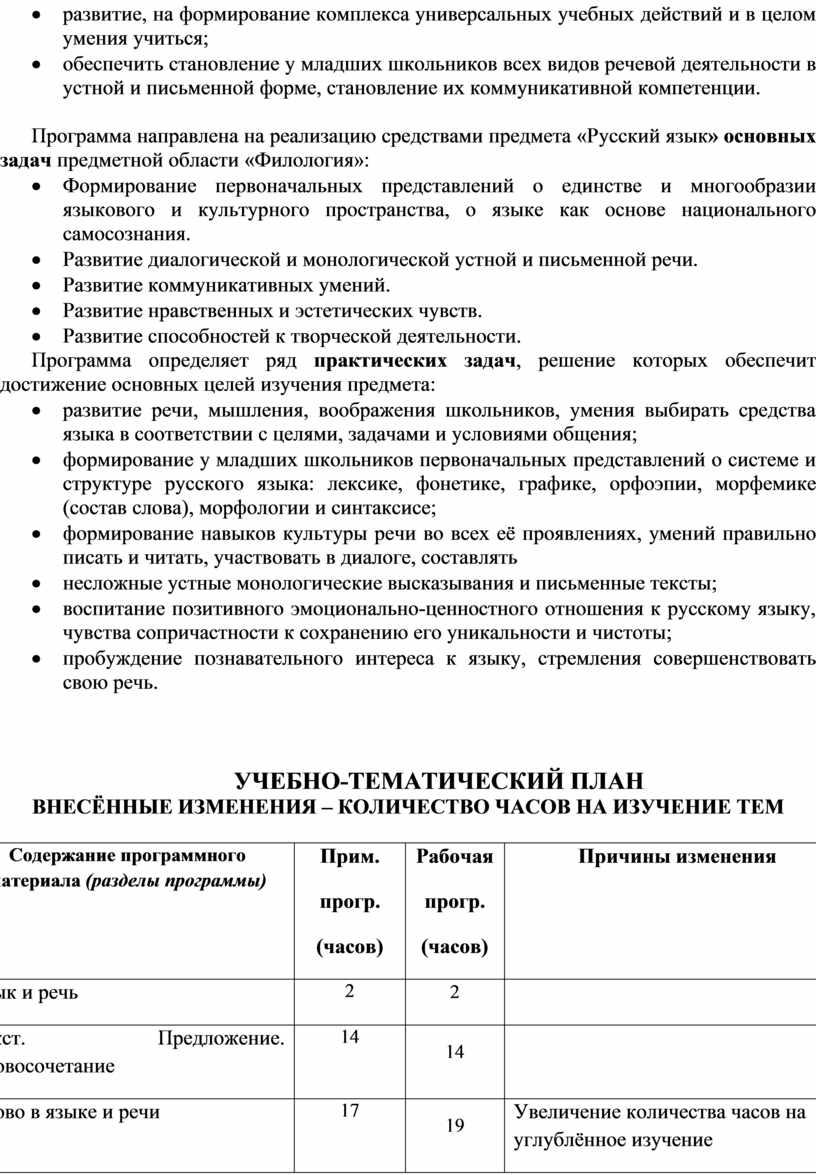 Программа направлена на реализацию средствами предмета «Русский язык » основных задач предметной области «Филология»: ·