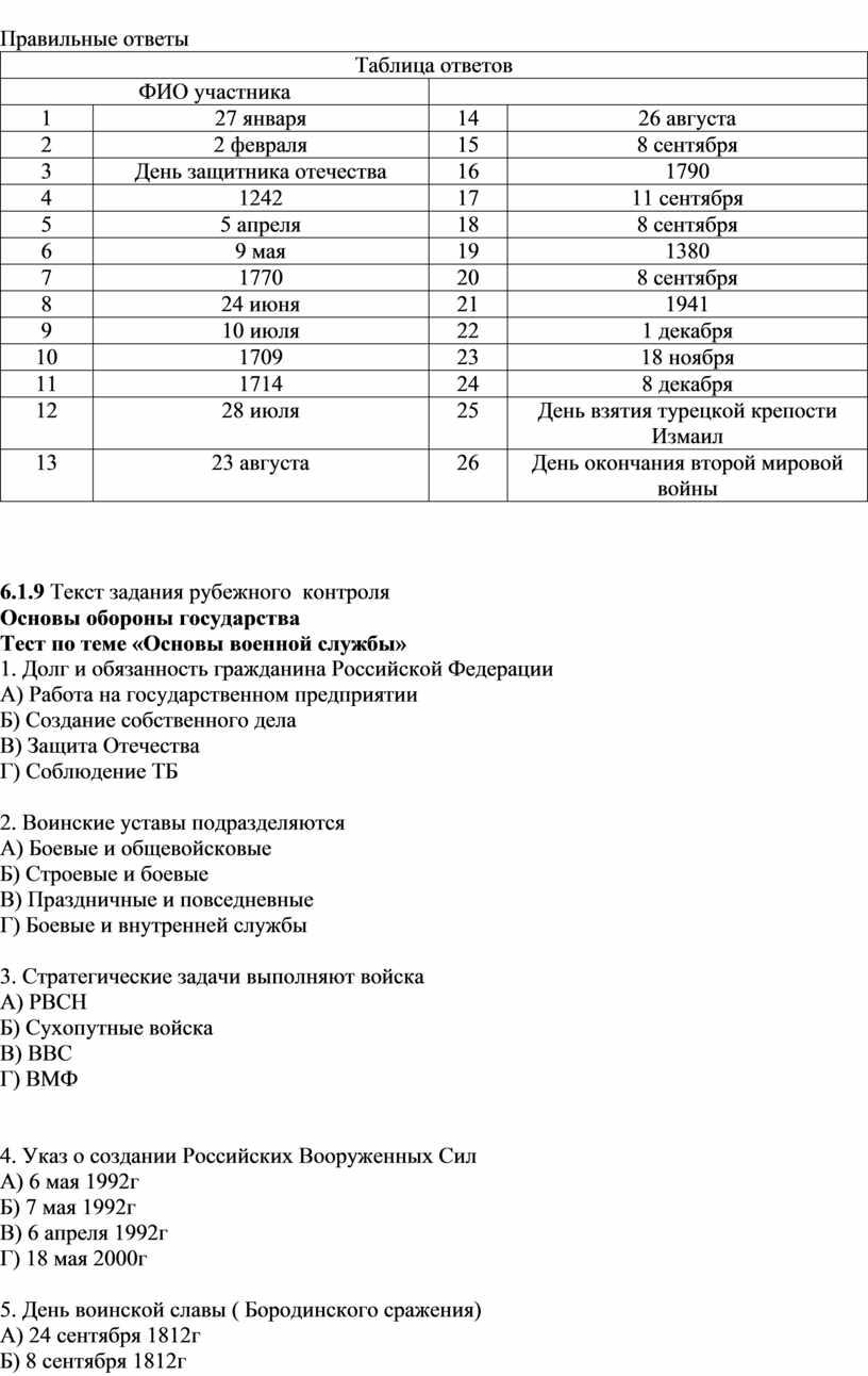 Правильные ответы Таблица ответов