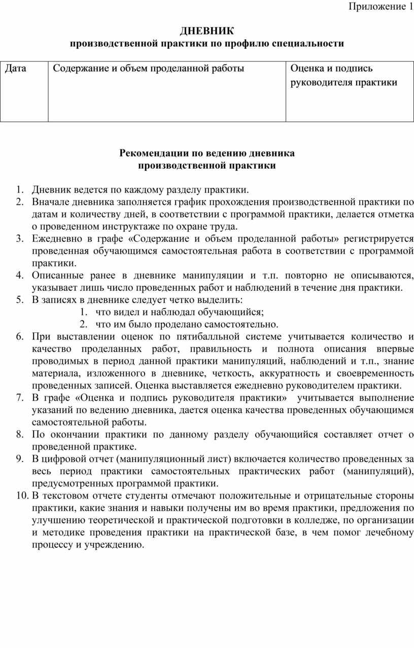 Приложение 1 ДНЕВНИК производственной практики по профилю специальности