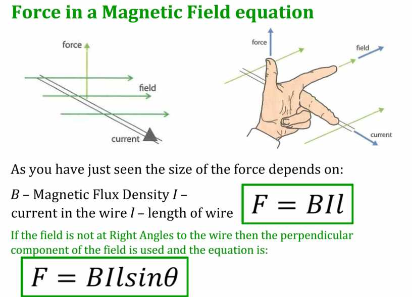 Force in a Magnetic Field equation