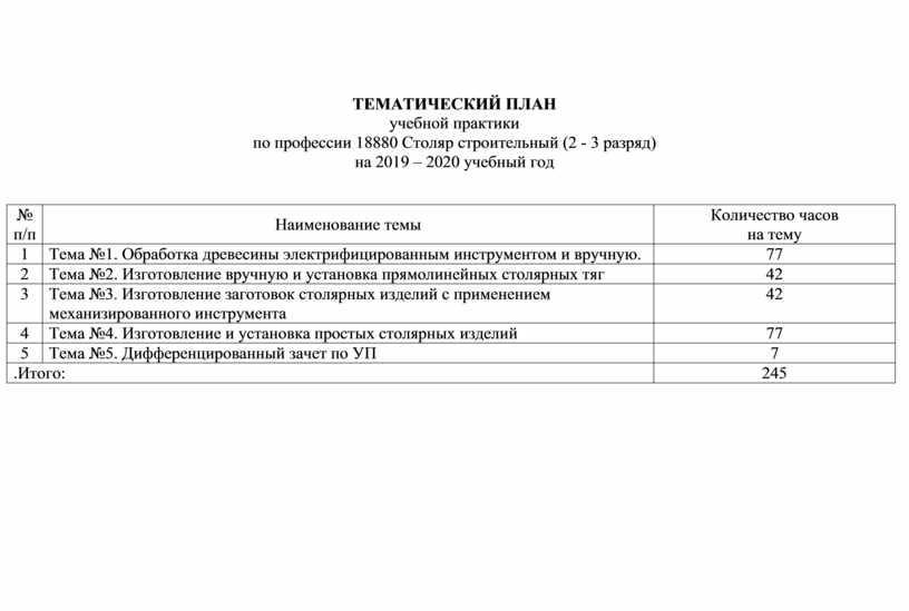 ТЕМАТИЧЕСКИЙ ПЛАН учебной практики по профессии 18880