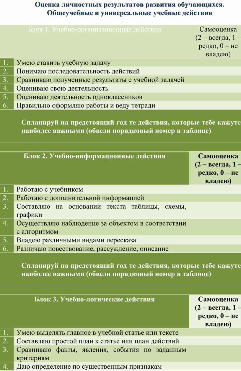 Оценка личностных результатов развития обучающихся