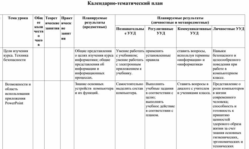 Календарно-тематический план №