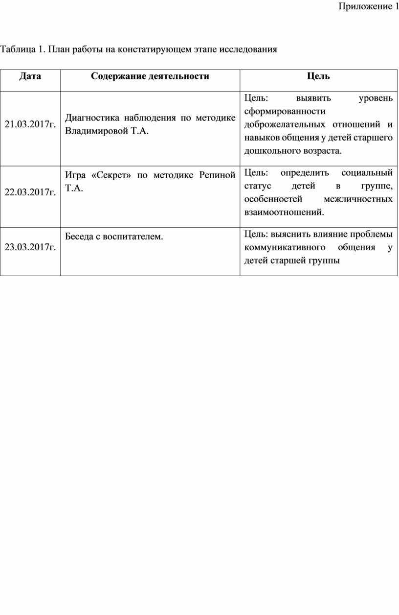 Приложение 1 Таблица 1. План работы на констатирующем этапе исследования