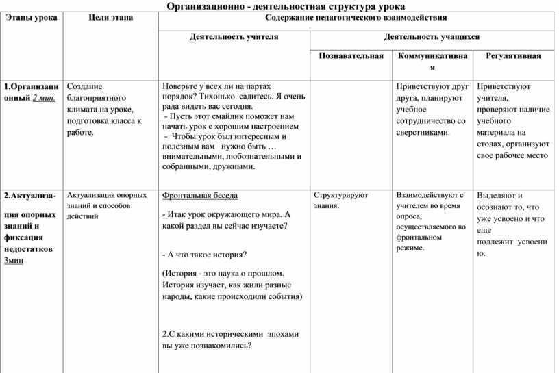 Организационно - деятельностная структура урока
